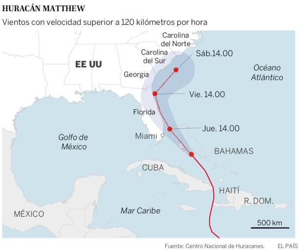 Ruta por dónde pasó el huracán Matthew